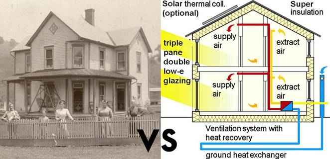 passive home versus traditional home